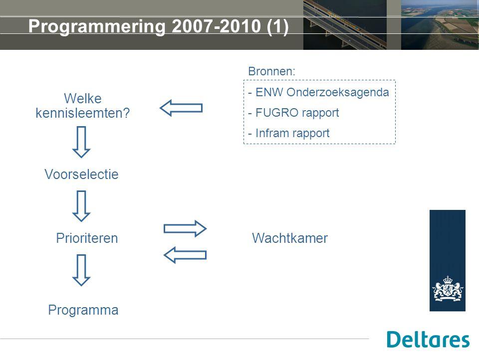 Programmering 2007-2010 (2) Criteria bij prioriteren Bijdrage aan reduceren geen oordeel Kosten/baten Reduceren onzekerheden