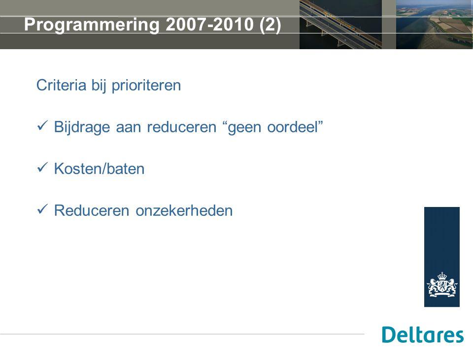 Programmering 2007-2010 (3) Huidige prioriteitenENW agenda 2007/thema's WaddenzeeC6, C16; BelastingenC3, C6, C16; Werkelijke sterkteB7; PipingB10; GrondonderzoekB9; ReststerkteB3; DuinenB14; GolfoverslagB1, 21; Buitendijkse ZonesB4, B8;