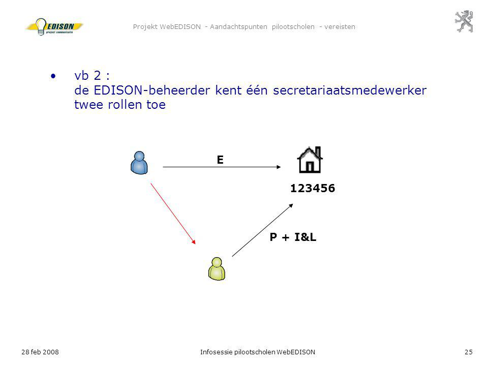 28 feb 2008Infosessie pilootscholen WebEDISON25 Projekt WebEDISON - Aandachtspunten pilootscholen - vereisten E 123456 vb 2 : de EDISON-beheerder kent
