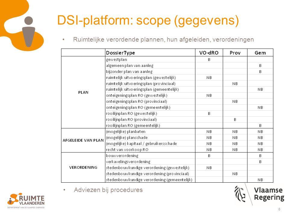 27 Verschillende soorten gebruikers - andere beleidsdomeinen - professionals (architecten, notarissen, …) Win-win situatie voor alle deelnemers - afstemming op de inhoudelijke processen - opletten voor remmende voorsprong - verminder de inspanning (voor lokale besturen) - grootste knelpunten eerst (toegankelijkheid, volledigheid, …) - … Verankering in de wetgeving - getrapt DSI-platform: succesfactoren