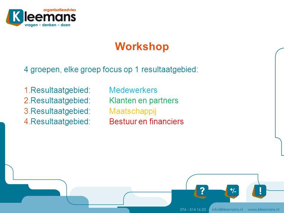 Workshop 4 groepen, elke groep focus op 1 resultaatgebied: 1.Resultaatgebied: Medewerkers 2.Resultaatgebied: Klanten en partners 3.Resultaatgebied: Ma