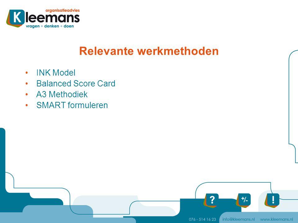 Relevante werkmethoden INK Model Balanced Score Card A3 Methodiek SMART formuleren