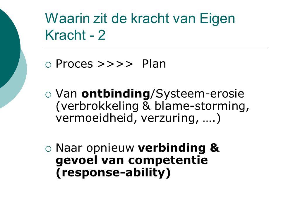 Waarin zit de kracht van Eigen Kracht - 2  Proces >>>> Plan  Van ontbinding/Systeem-erosie (verbrokkeling & blame-storming, vermoeidheid, verzuring,