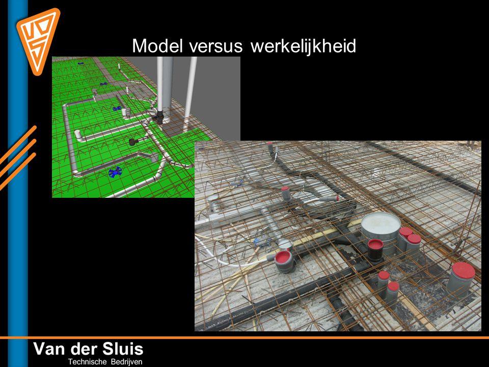 Model versus werkelijkheid