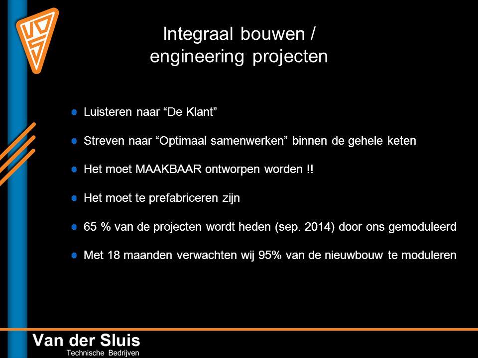 Integraal bouwen / engineering projecten Luisteren naar De Klant Streven naar Optimaal samenwerken binnen de gehele keten Het moet MAAKBAAR ontworpen worden !.