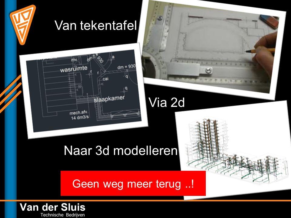 Via 2d Naar 3d modelleren Van tekentafel Geen weg meer terug..!