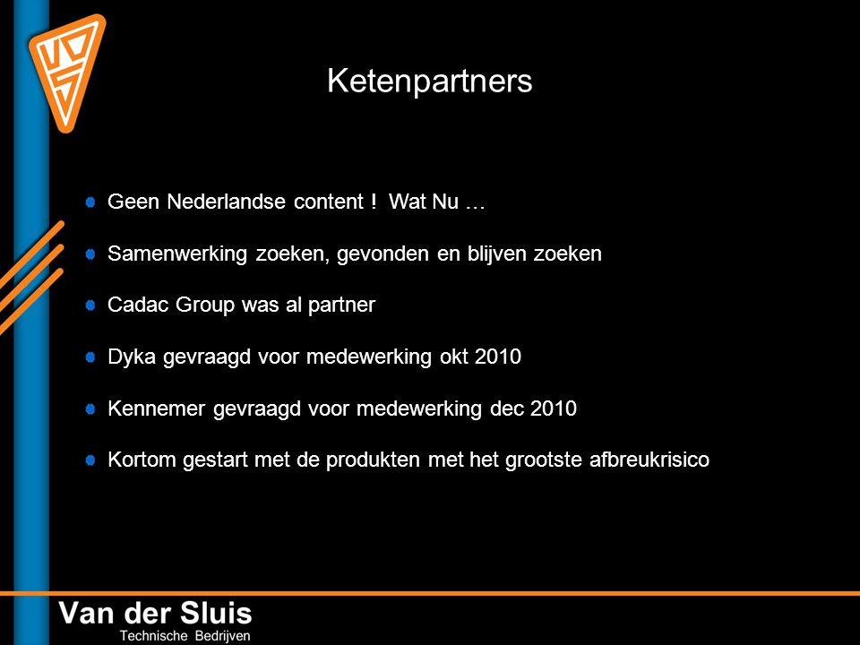 Ketenpartners Geen Nederlandse content .