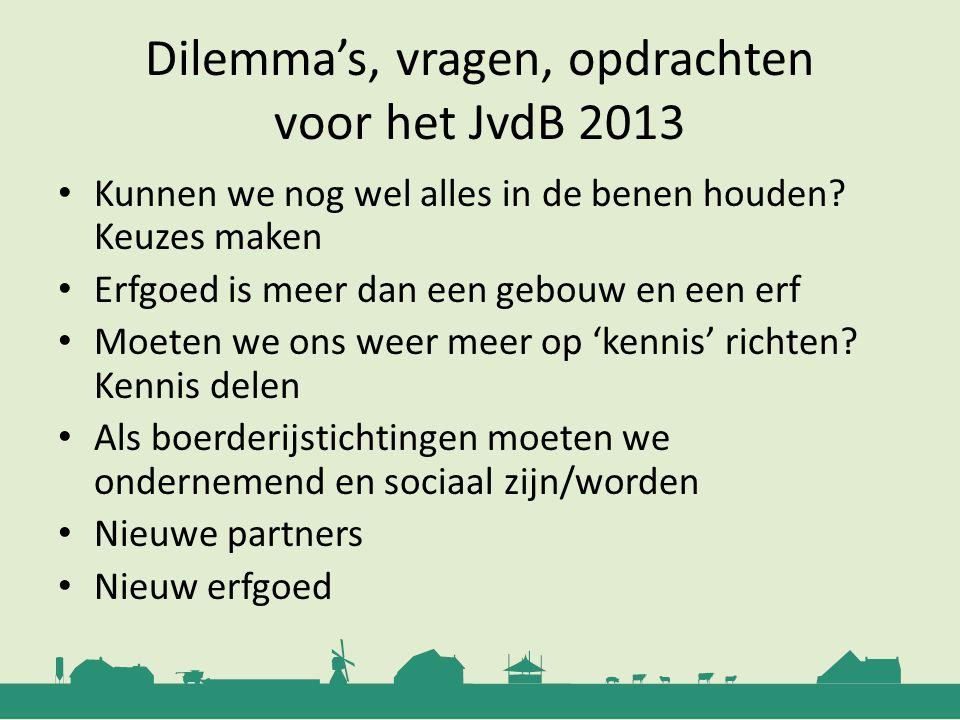Dilemma's, vragen, opdrachten voor het JvdB 2013 Kunnen we nog wel alles in de benen houden? Keuzes maken Erfgoed is meer dan een gebouw en een erf Mo