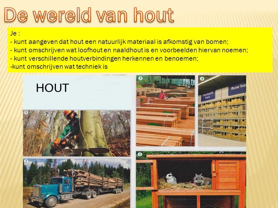 Je : - kunt aangeven dat hout een natuurlijk materiaal is afkomstig van bomen; - kunt omschrijven wat loofhout en naaldhout is en voorbeelden hiervan