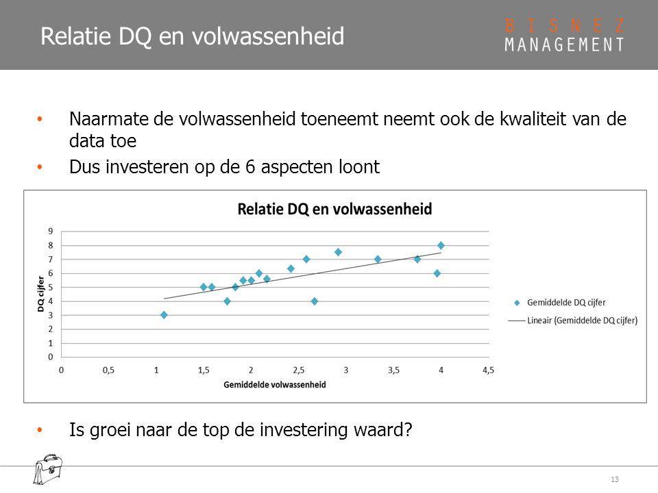 Relatie DQ en volwassenheid 13 Naarmate de volwassenheid toeneemt neemt ook de kwaliteit van de data toe Dus investeren op de 6 aspecten loont Is groei naar de top de investering waard?