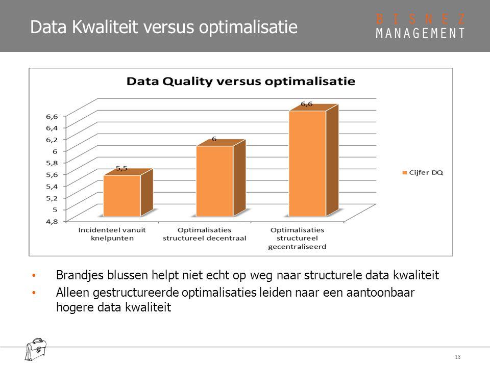Data Kwaliteit versus optimalisatie 18 Brandjes blussen helpt niet echt op weg naar structurele data kwaliteit Alleen gestructureerde optimalisaties leiden naar een aantoonbaar hogere data kwaliteit