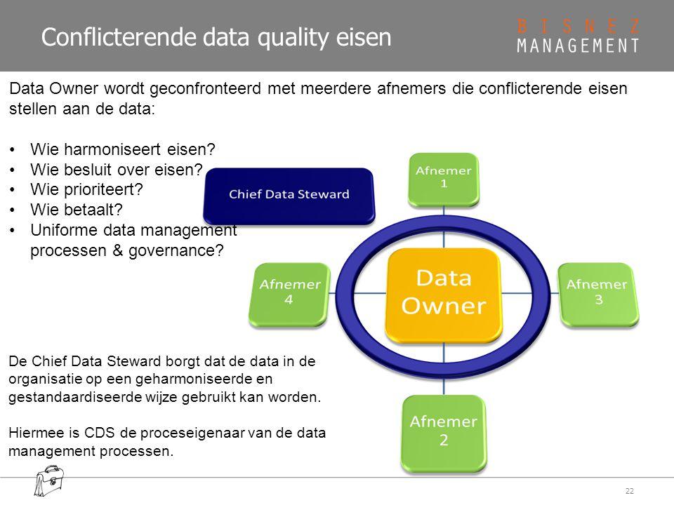 Conflicterende data quality eisen 22 Data Owner wordt geconfronteerd met meerdere afnemers die conflicterende eisen stellen aan de data: Wie harmoniseert eisen.