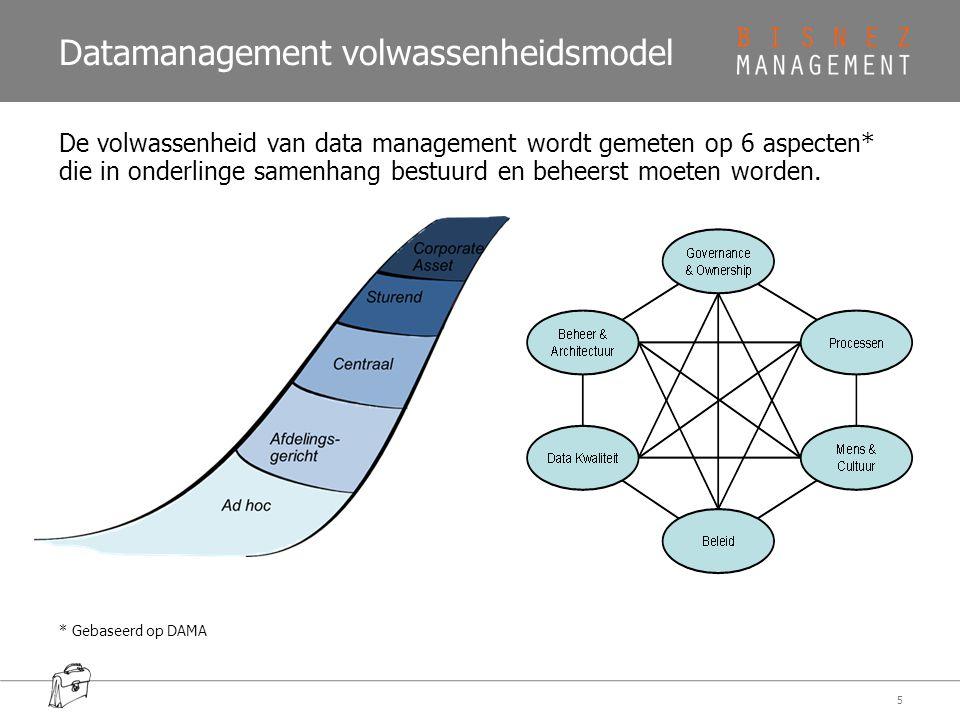 Datamanagement volwassenheidsmodel De volwassenheid van data management wordt gemeten op 6 aspecten* die in onderlinge samenhang bestuurd en beheerst moeten worden.
