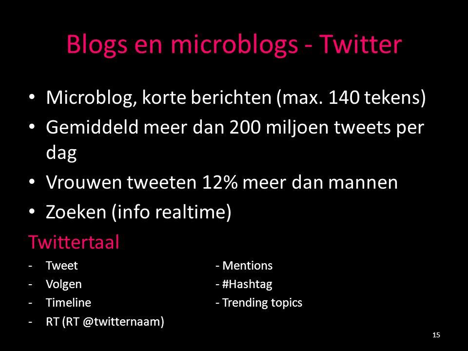 Blogs en microblogs - Twitter Microblog, korte berichten (max. 140 tekens) Gemiddeld meer dan 200 miljoen tweets per dag Vrouwen tweeten 12% meer dan