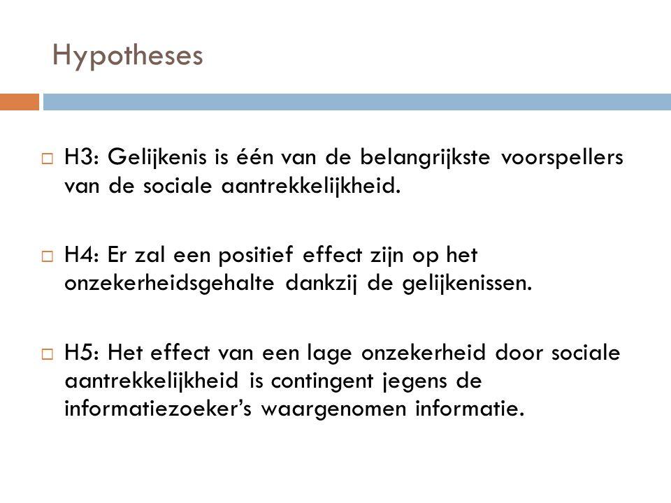 Methodologie  SNS: Hyves: 2006: online enquête  Leeftijdscategorie: 10jr – 62jr  704 participerende leden  Onzekerheidsreductie-strategieën: 1.