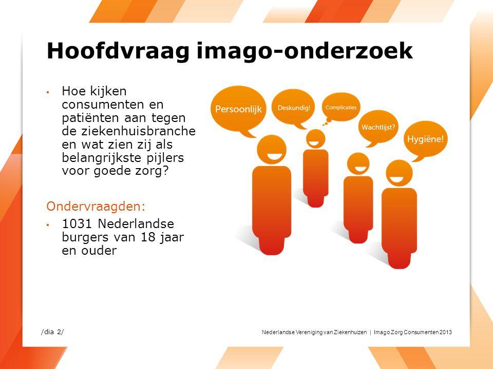 Nederlandse Vereniging van Ziekenhuizen | Imago Zorg Consumenten 2013 /dia 2/ Hoofdvraag imago-onderzoek Hoe kijken consumenten en patiënten aan tegen