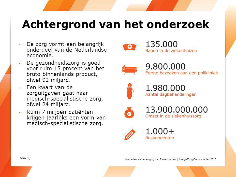 Nederlandse Vereniging van Ziekenhuizen | Imago Zorg Consumenten 2013 Achtergrond van het onderzoek De zorg vormt een belangrijk onderdeel van de Nede
