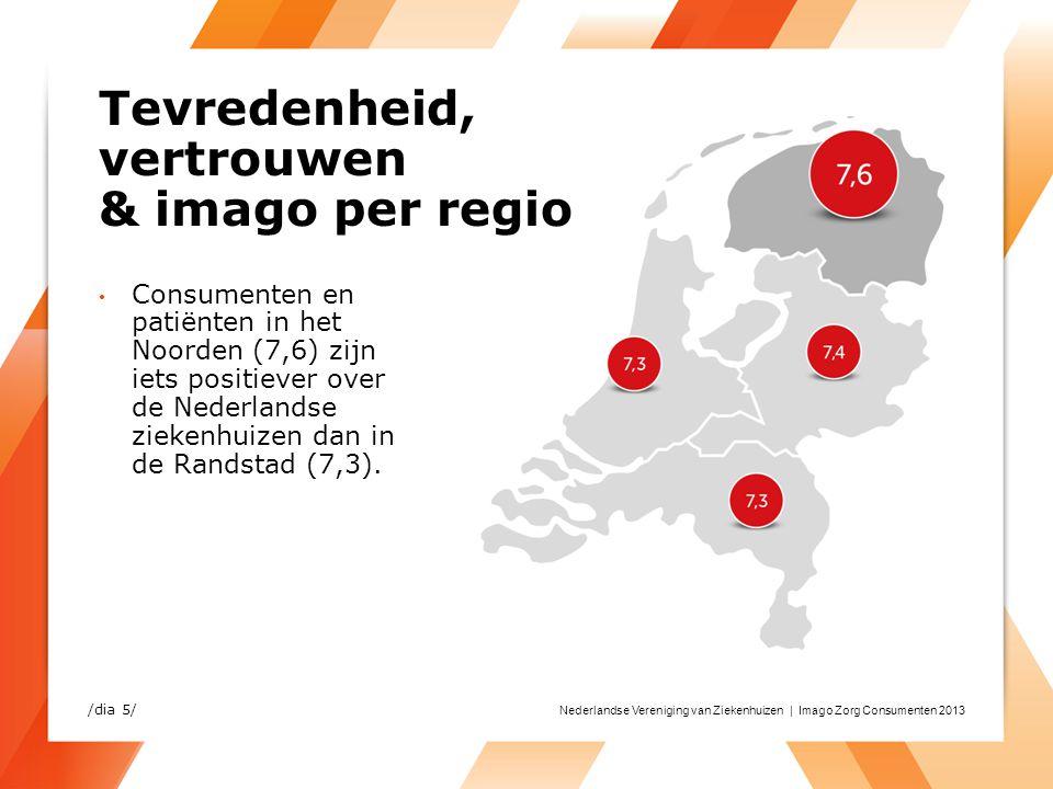 Nederlandse Vereniging van Ziekenhuizen | Imago Zorg Consumenten 2013 Tevredenheid, vertrouwen & imago per regio Consumenten en patiënten in het Noord