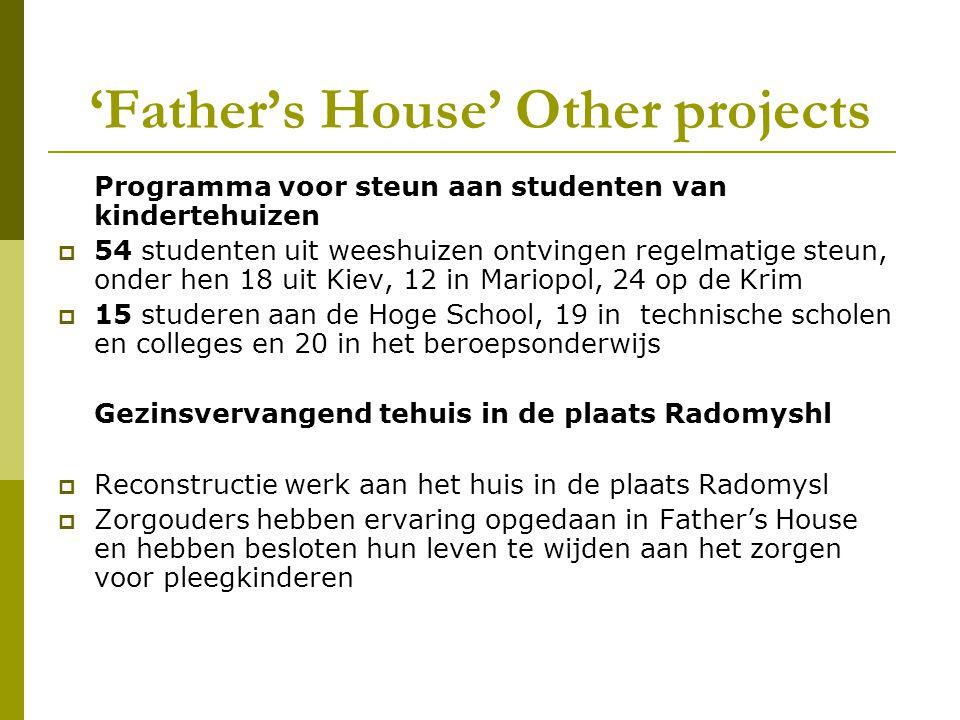 'Father's House' Other projects Programma voor steun aan studenten van kindertehuizen  54 studenten uit weeshuizen ontvingen regelmatige steun, onder