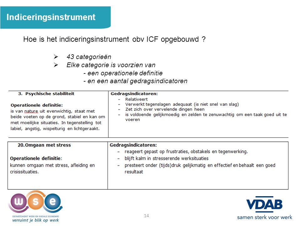 14 Indiceringsinstrument 14 Hoe is het indiceringsinstrument obv ICF opgebouwd ?  43 categorieën  Elke categorie is voorzien van - een operationele