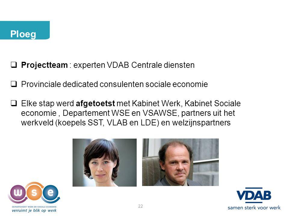 22 Ploeg  Projectteam : experten VDAB Centrale diensten  Provinciale dedicated consulenten sociale economie  Elke stap werd afgetoetst met Kabinet