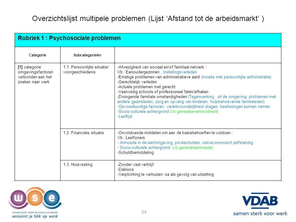 24 Overzichtslijst multipele problemen (Lijst 'Afstand tot de arbeidsmarkt' ) Rubriek 1 : Psychosociale problemen CategorieSubcategorieën [1] categori