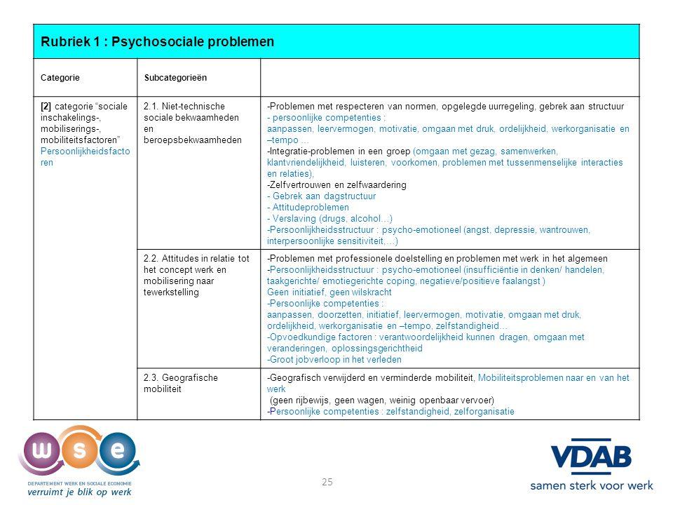 """25 Rubriek 1 : Psychosociale problemen CategorieSubcategorieën [2] categorie """"sociale inschakelings-, mobiliserings-, mobiliteitsfactoren"""" Persoonlijk"""