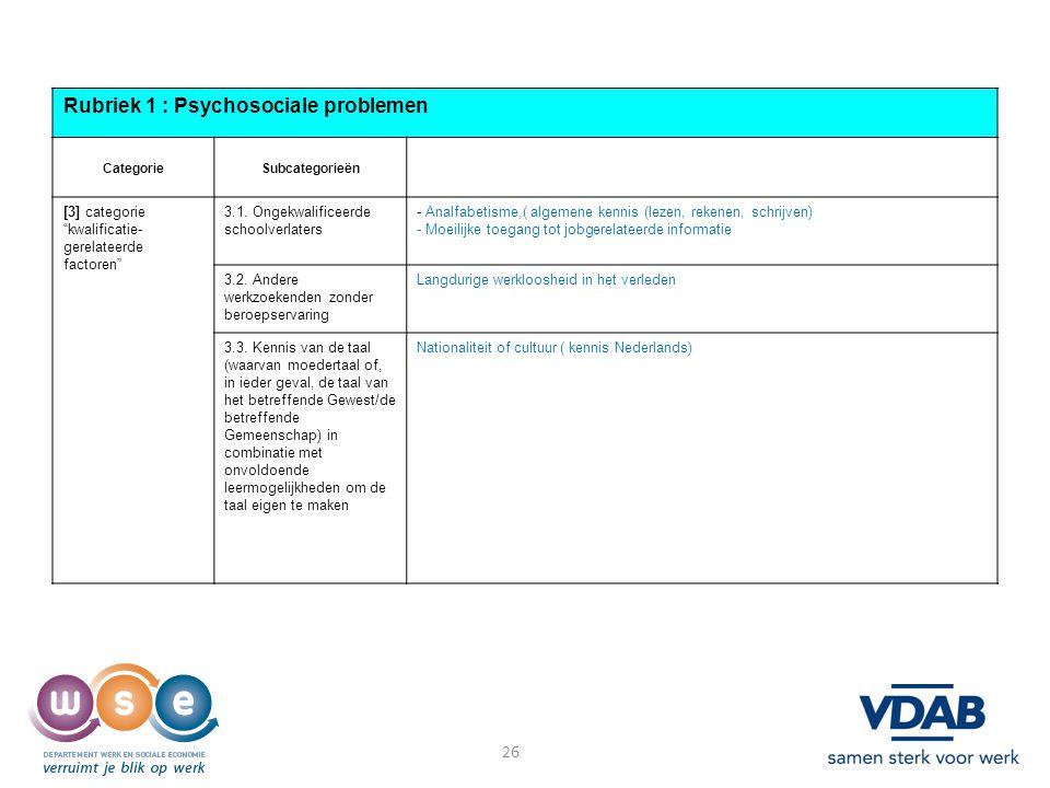 """26 Rubriek 1 : Psychosociale problemen CategorieSubcategorieën [3] categorie """"kwalificatie- gerelateerde factoren"""" 3.1. Ongekwalificeerde schoolverlat"""