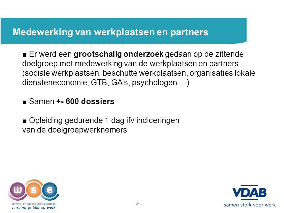 34 Medewerking van werkplaatsen en partners ■ Er werd een grootschalig onderzoek gedaan op de zittende doelgroep met medewerking van de werkplaatsen e