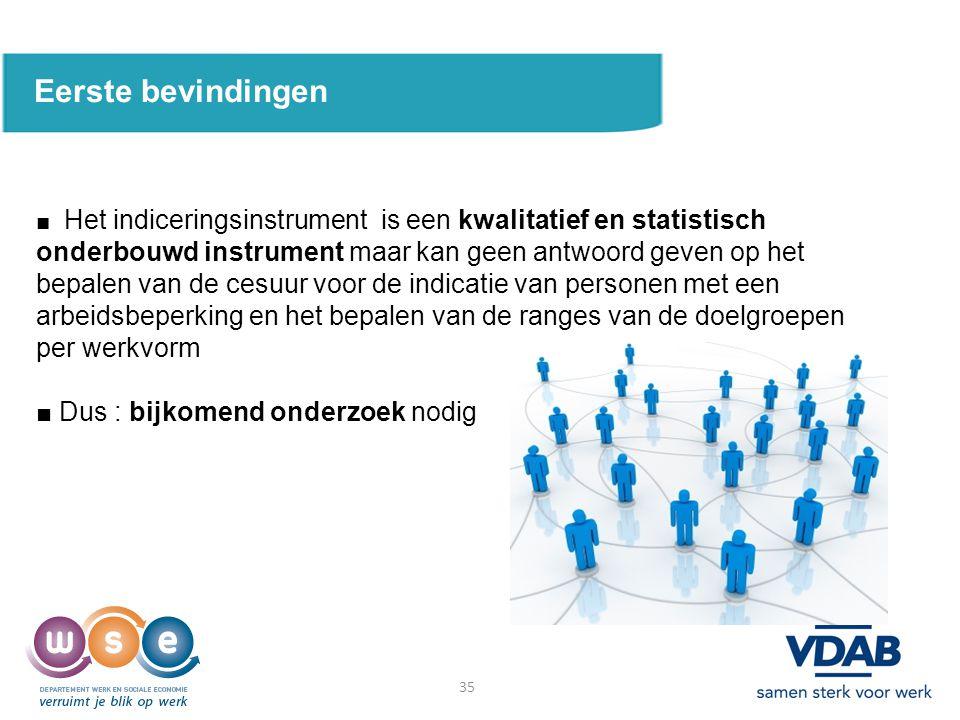 35 Eerste bevindingen ■ Het indiceringsinstrument is een kwalitatief en statistisch onderbouwd instrument maar kan geen antwoord geven op het bepalen