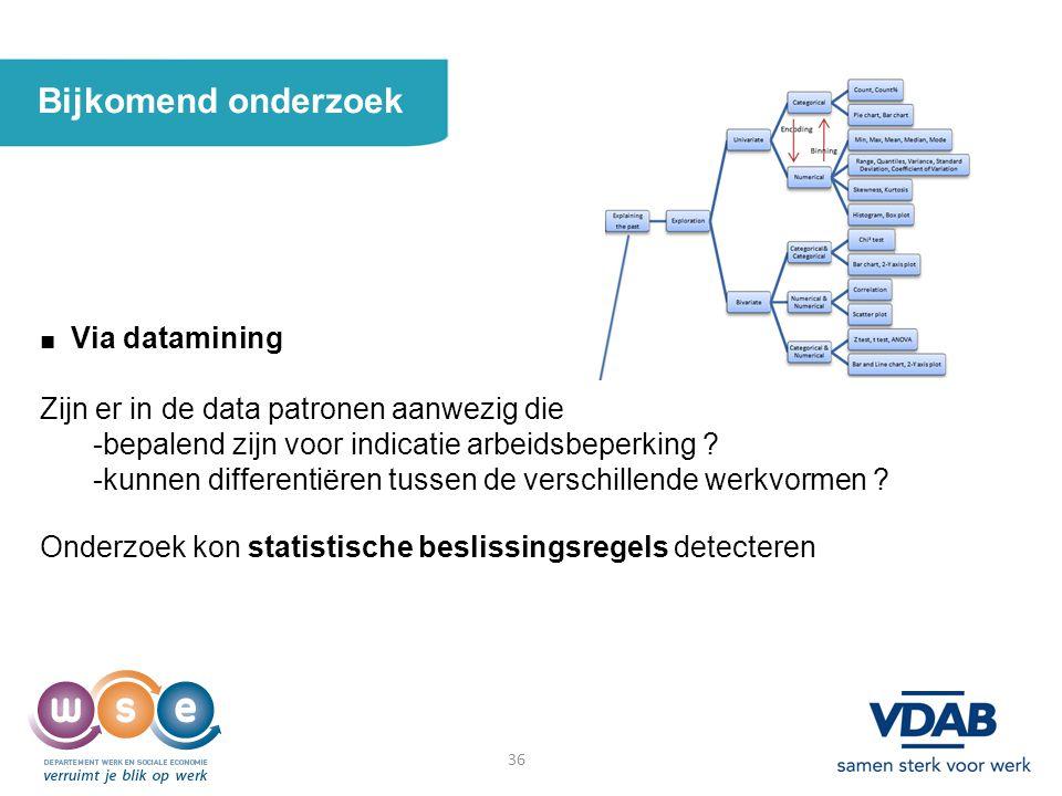 36 Bijkomend onderzoek ■ Via datamining Zijn er in de data patronen aanwezig die -bepalend zijn voor indicatie arbeidsbeperking ? -kunnen differentiër