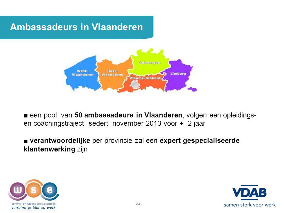 52 Ambassadeurs in Vlaanderen ■ een pool van 50 ambassadeurs in Vlaanderen, volgen een opleidings- en coachingstraject sedert november 2013 voor +- 2
