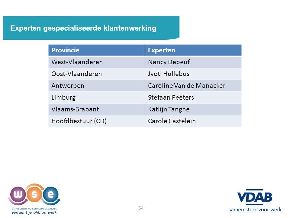 Experten gespecialiseerde klantenwerking ProvincieExperten West-VlaanderenNancy Debeuf Oost-VlaanderenJyoti Hullebus AntwerpenCaroline Van de Manacker