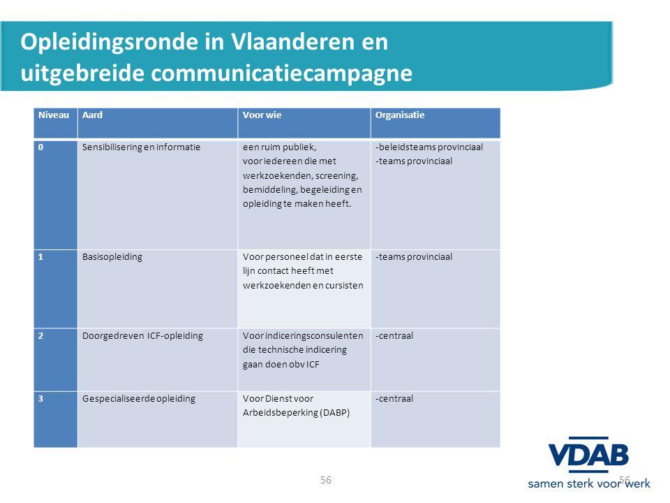 56 Opleidingsronde in Vlaanderen en uitgebreide communicatiecampagne 56 NiveauAardVoor wieOrganisatie 0Sensibilisering en informatie een ruim publiek,