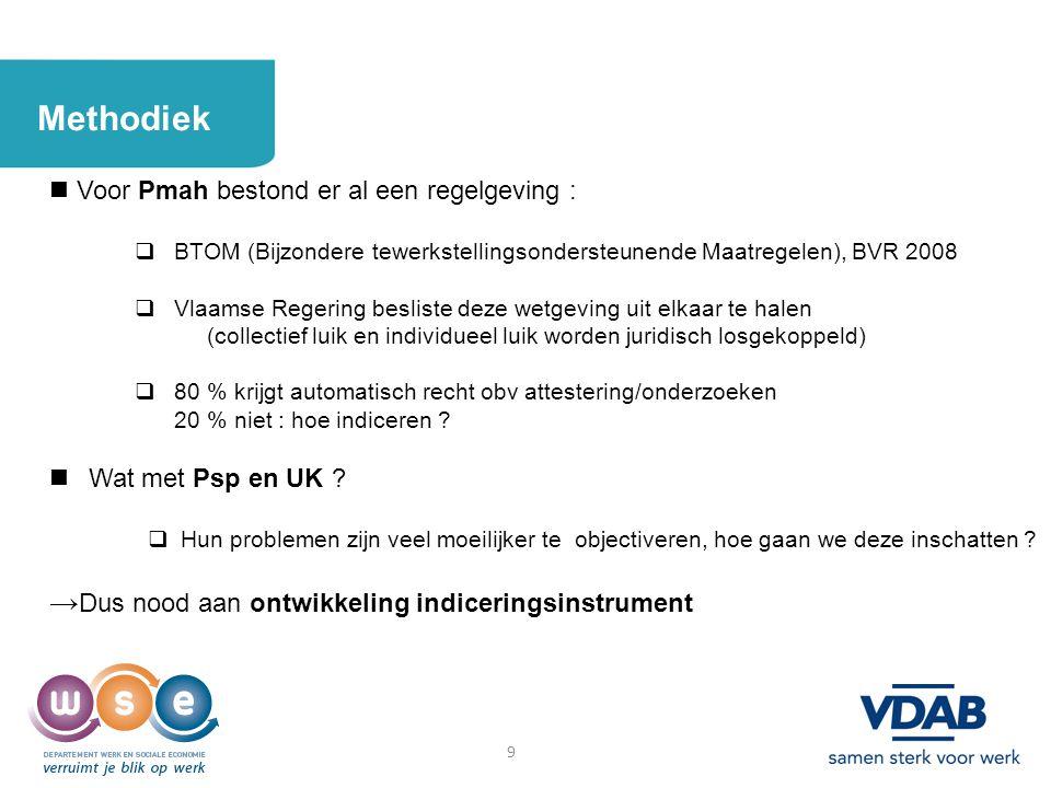 9 Methodiek Voor Pmah bestond er al een regelgeving :  BTOM (Bijzondere tewerkstellingsondersteunende Maatregelen), BVR 2008  Vlaamse Regering besli