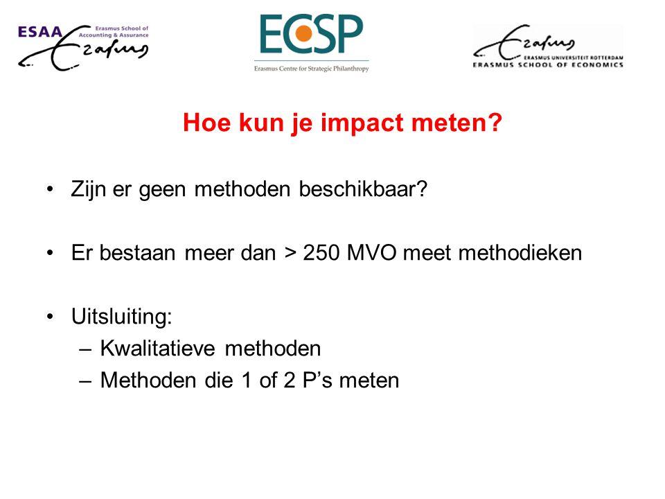 Hoe kun je impact meten.Zijn er geen methoden beschikbaar.