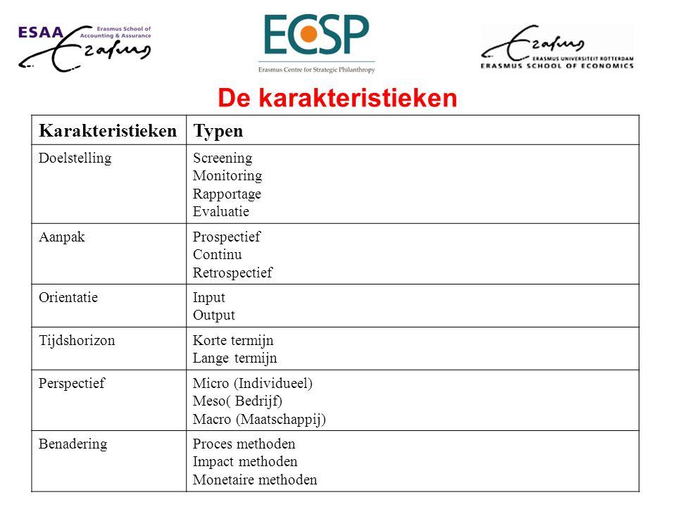 De karakteristieken KarakteristiekenTypen DoelstellingScreening Monitoring Rapportage Evaluatie AanpakProspectief Continu Retrospectief OrientatieInput Output TijdshorizonKorte termijn Lange termijn PerspectiefMicro (Individueel) Meso( Bedrijf) Macro (Maatschappij) BenaderingProces methoden Impact methoden Monetaire methoden