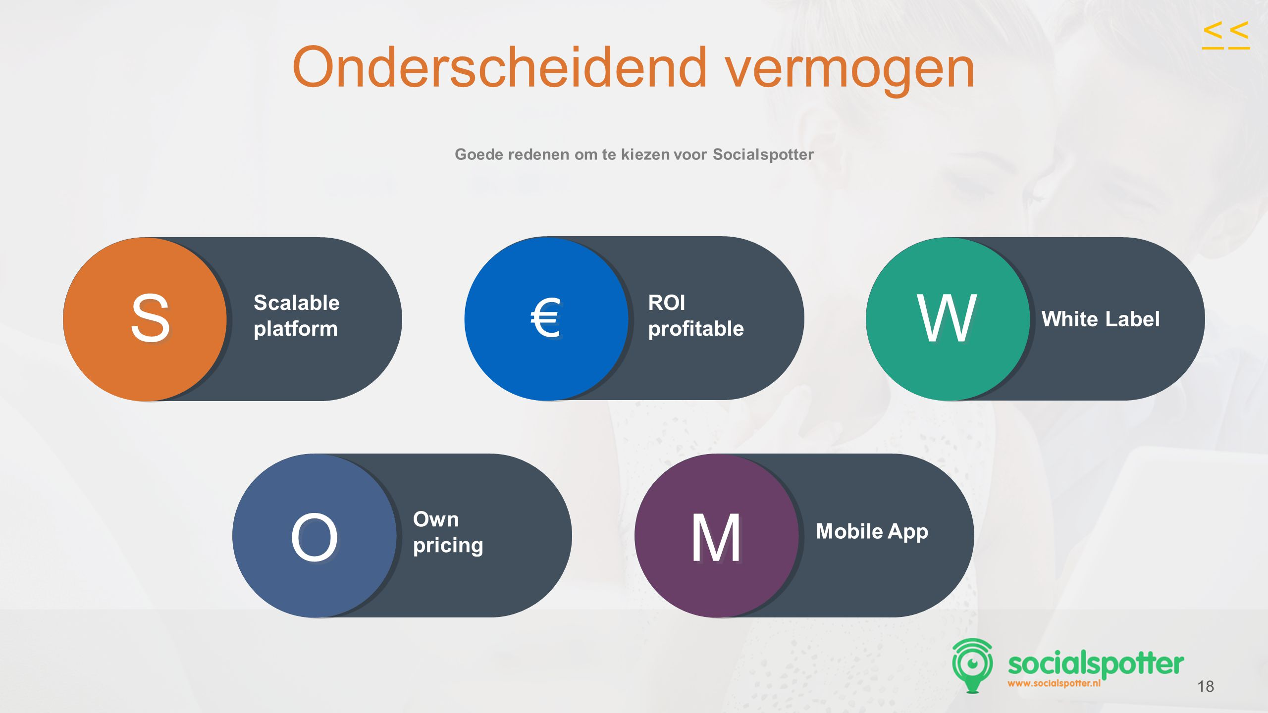 SocMed PRO - Presentation Name Goes Here Onderscheidend vermogen S S O O € € M M W W Scalable platform Own pricing ROI profitable Mobile App White Lab