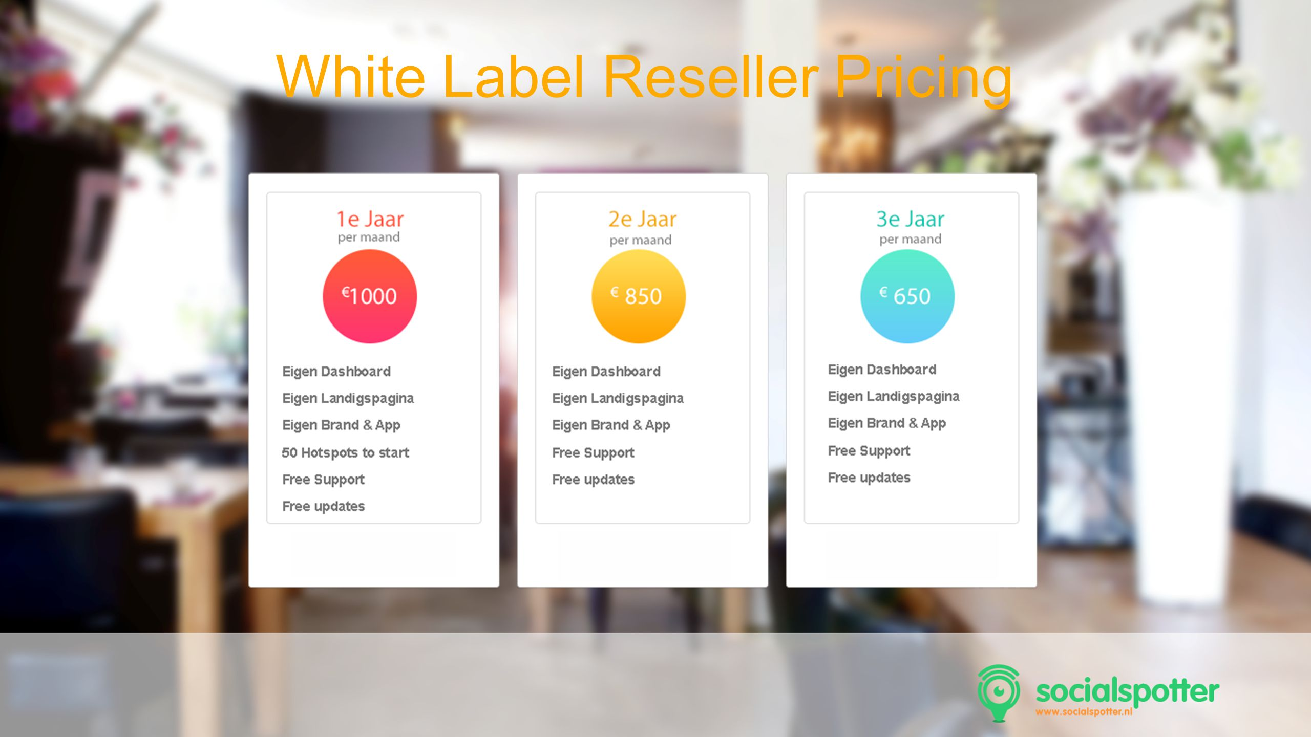 SocMed PRO - Presentation Name Goes Here Nieuw tekst White Label Reseller Pricing