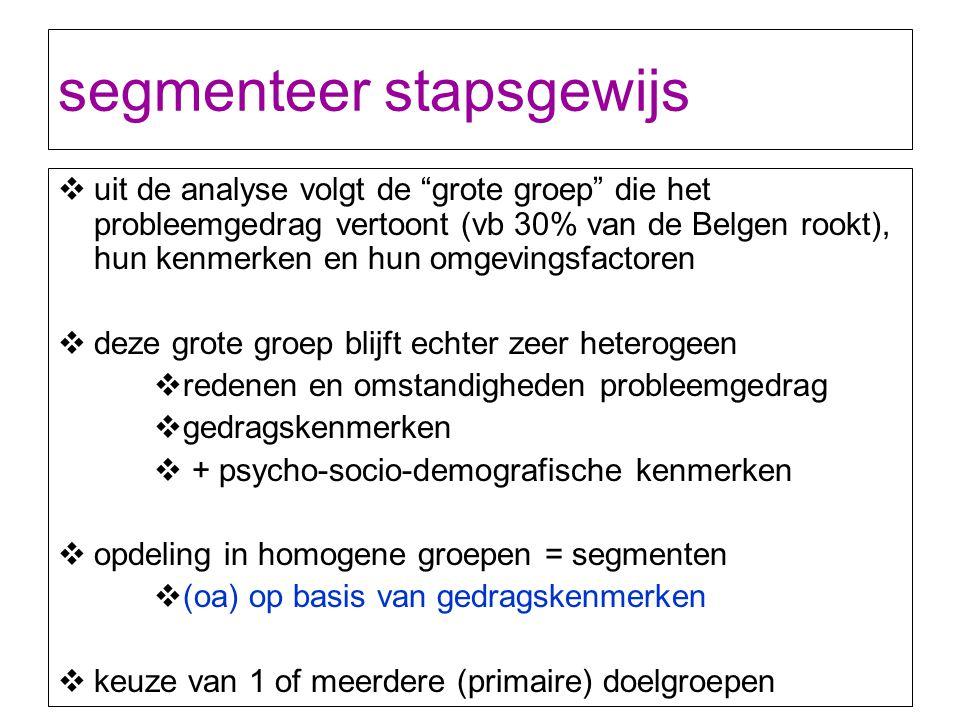 """segmenteer stapsgewijs  uit de analyse volgt de """"grote groep"""" die het probleemgedrag vertoont (vb 30% van de Belgen rookt), hun kenmerken en hun omge"""