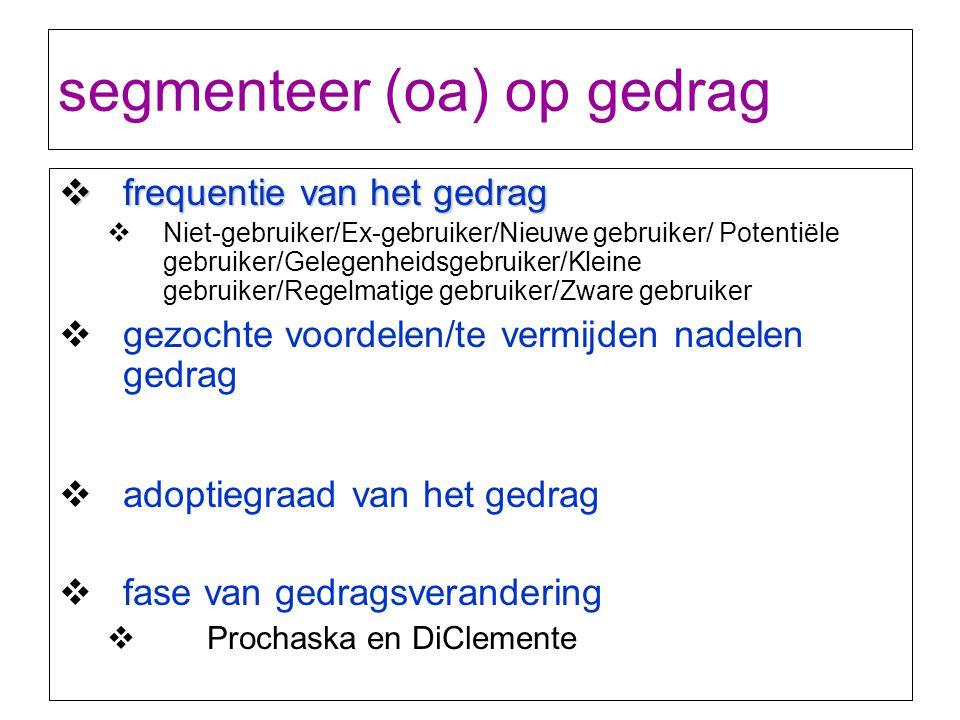 segmenteer (oa) op gedrag  frequentie van het gedrag  Niet-gebruiker/Ex-gebruiker/Nieuwe gebruiker/ Potentiële gebruiker/Gelegenheidsgebruiker/Klein