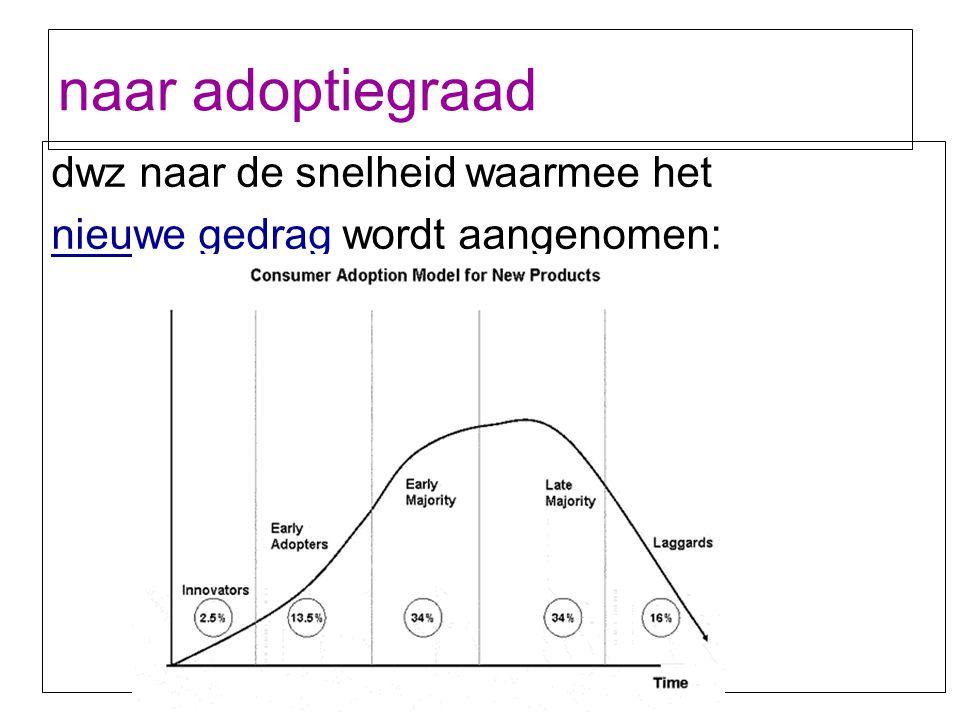 naar adoptiegraad dwz naar de snelheid waarmee het nieuwe gedrag wordt aangenomen: