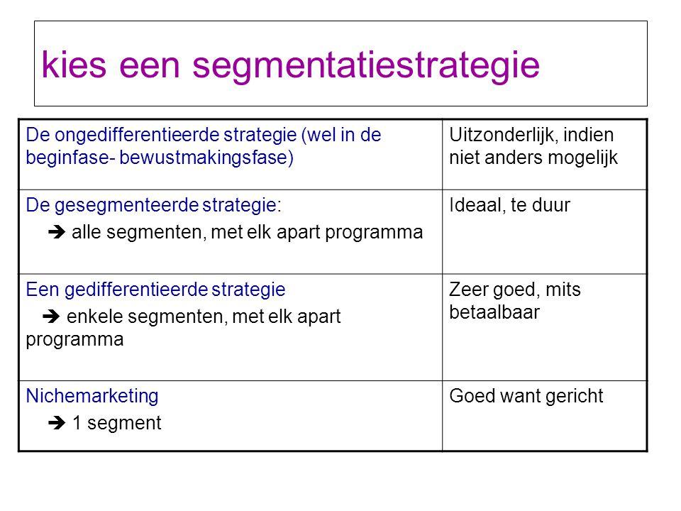 kies een segmentatiestrategie De ongedifferentieerde strategie (wel in de beginfase- bewustmakingsfase) Uitzonderlijk, indien niet anders mogelijk De