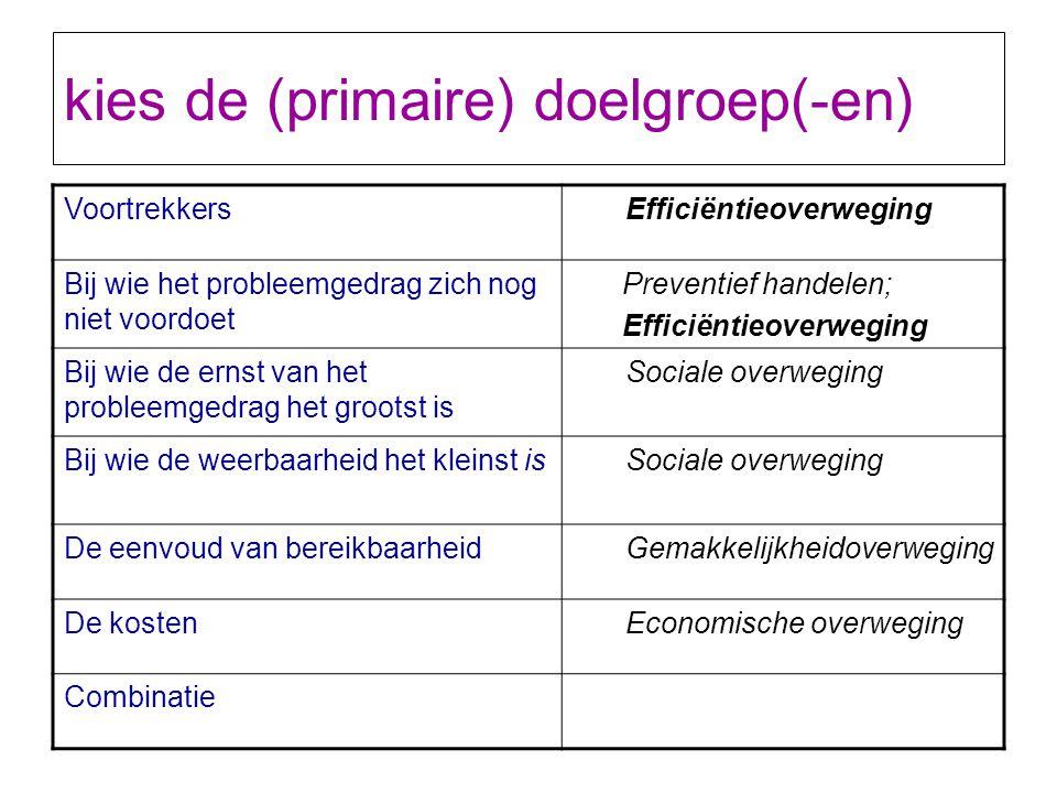 kies de (primaire) doelgroep(-en) VoortrekkersEfficiëntieoverweging Bij wie het probleemgedrag zich nog niet voordoet Preventief handelen; Efficiëntie
