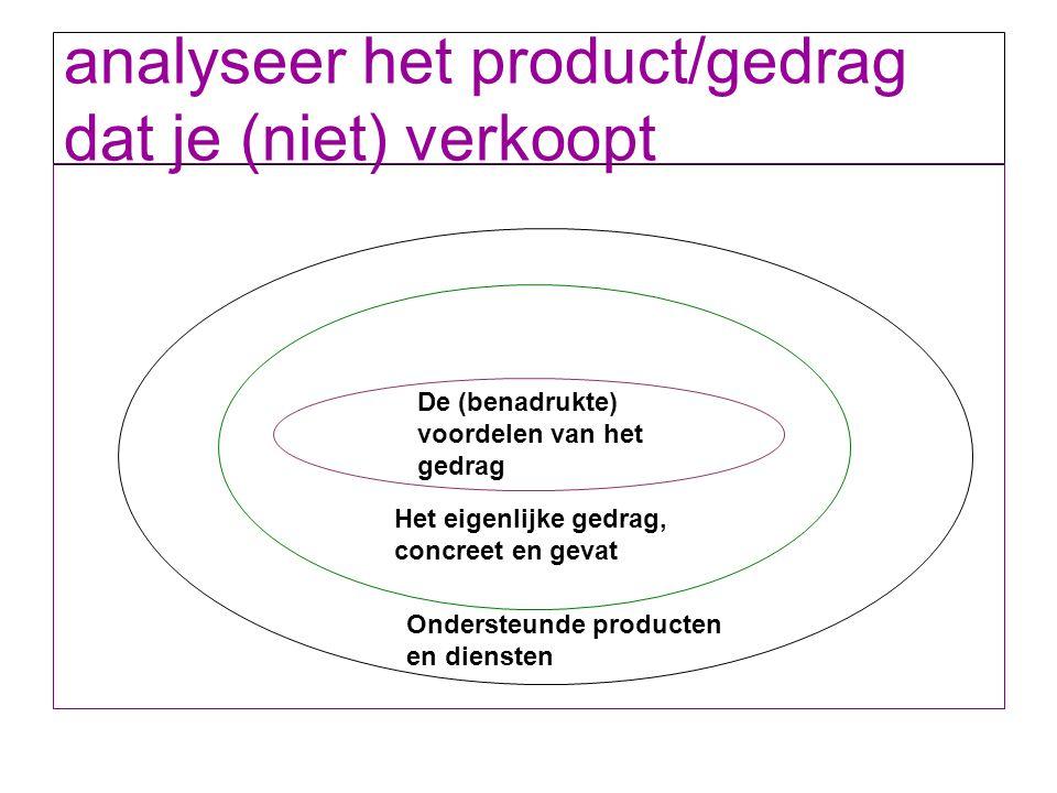 analyseer het product/gedrag dat je (niet) verkoopt De (benadrukte) voordelen van het gedrag Het eigenlijke gedrag, concreet en gevat Ondersteunde pro