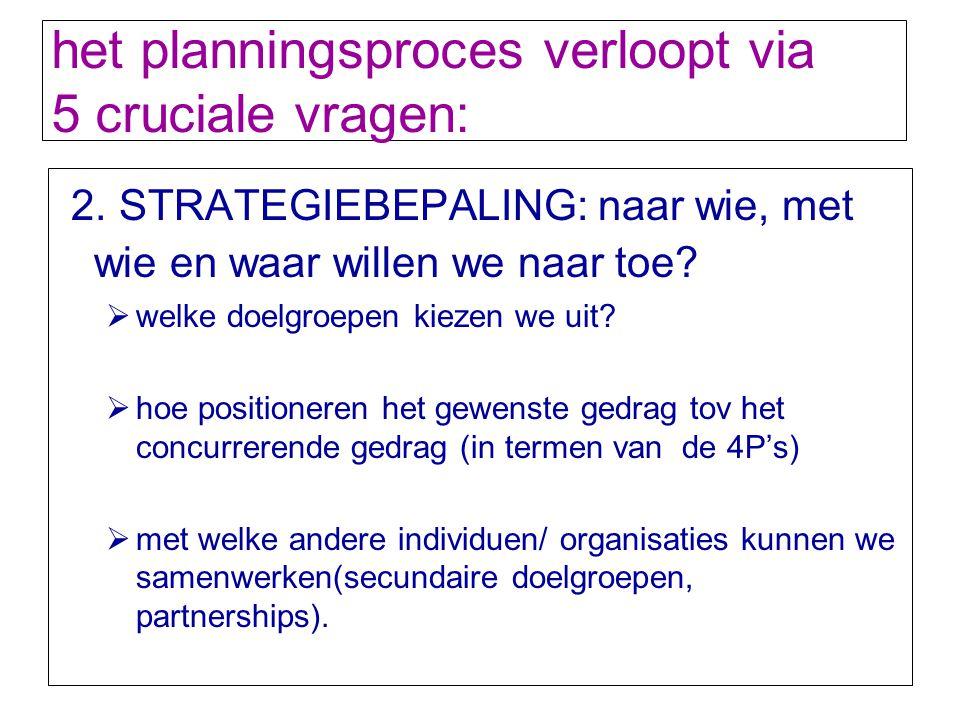 het planningsproces verloopt via 5 cruciale vragen: 2. STRATEGIEBEPALING: naar wie, met wie en waar willen we naar toe?  welke doelgroepen kiezen we