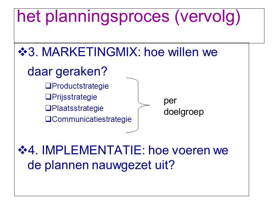 het planningsproces (vervolg)  3. MARKETINGMIX: hoe willen we daar geraken?  Productstrategie  Prijsstrategie  Plaatsstrategie  Communicatiestrat