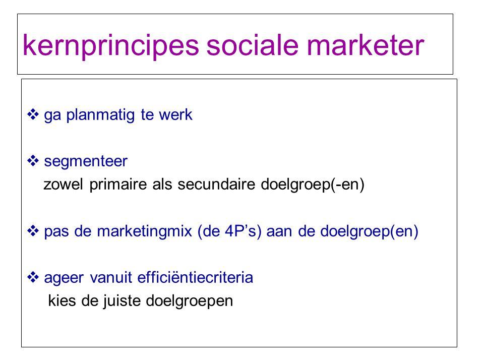 kernprincipes sociale marketer  ga planmatig te werk  segmenteer zowel primaire als secundaire doelgroep(-en)  pas de marketingmix (de 4P's) aan de
