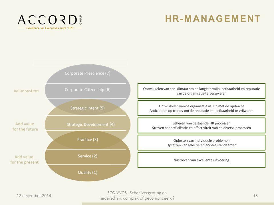 10/01/201518 (4) HR-MANAGEMENT 12 december 2014 ECG-VVOS - Schaalvergroting en leiderschap: complex of gecompliceerd? 18