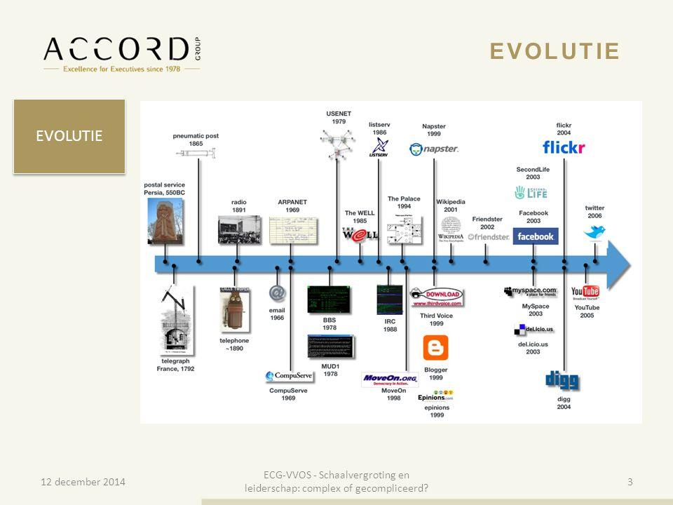 10/01/20154 4 NostalgieErvaring Innovatie Verleden Een proces van toenemende complexiteit EVOLUTIE 12 december 2014 ECG-VVOS - Schaalvergroting en leiderschap: complex of gecompliceerd.
